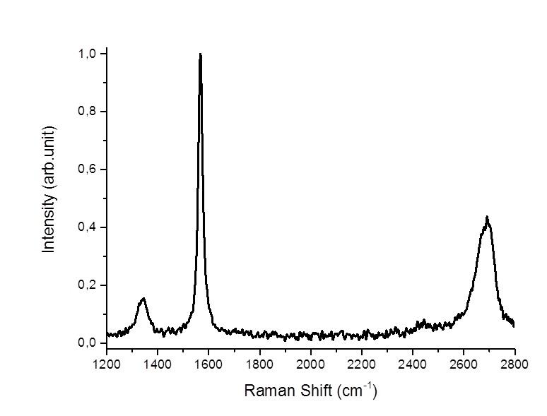 graphene-raman-6nm.jpg