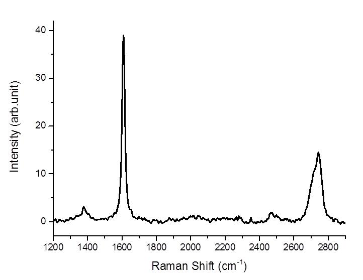 graphene-sheet-raman.png