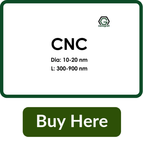 Cellulose Nanocrystal (Nanocrystalline Cellulose,CNC)